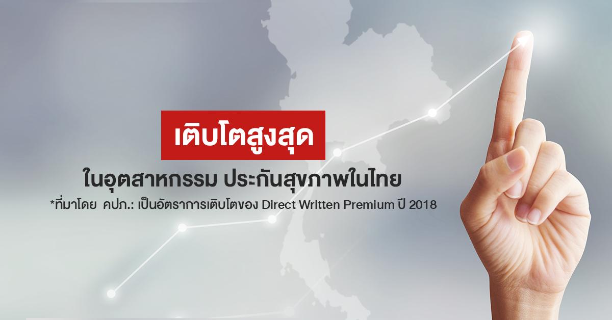 เติบโตสูงสุด ในอุตสาหกรรม ประกันสุขภาพในไทย